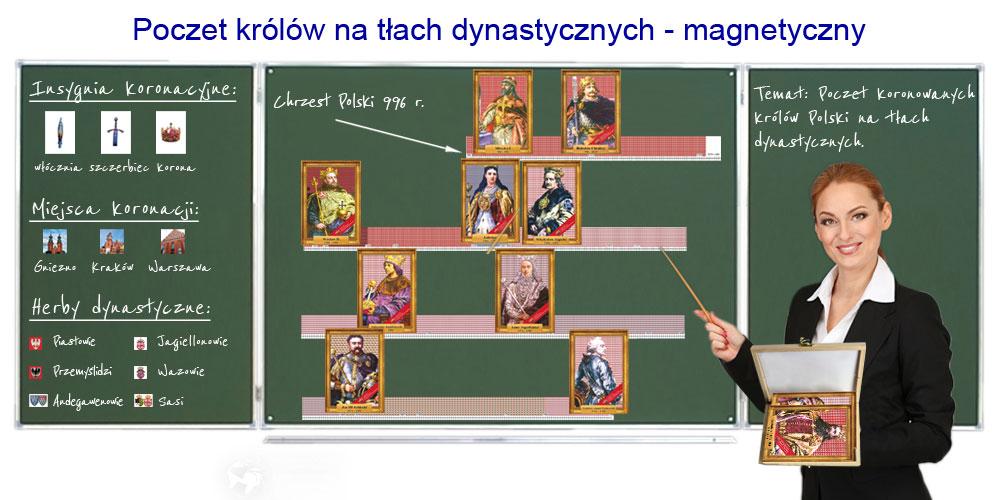 Poczet królów Polski na tłach dynastycznych - magnetyczny