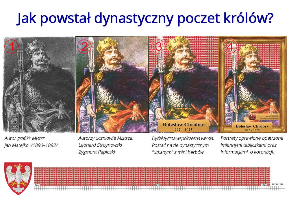 Poczet Królów na tłach dynastycznych